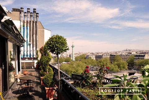Location & Privatisation - Rooftop Bastille